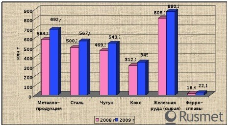 ИП на патенте и взносы с зарплаты работников