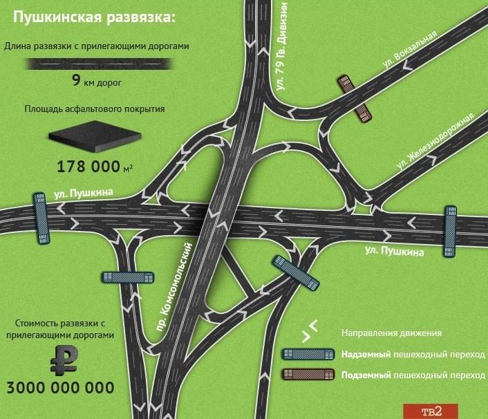 Томска является магистралью